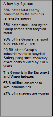 A few key figures:  36% of the total energy consumed by the Group is renewable energy   55% of the steel used by the Group comes from recycled metal    90% of the Group's transport is by sea, rail or river   93.5% of the Group's industrial waste is recycled  Safety program: frequency of accidents divided by 7 in 6 years  The Group is in the Euronext and Vigeo indexes  €6.6 million allocated to local communities  21% of managers are women