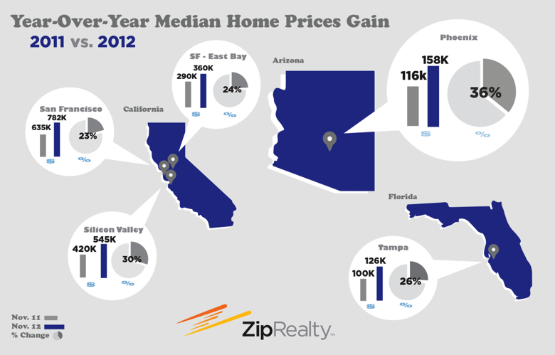 Home Price Map